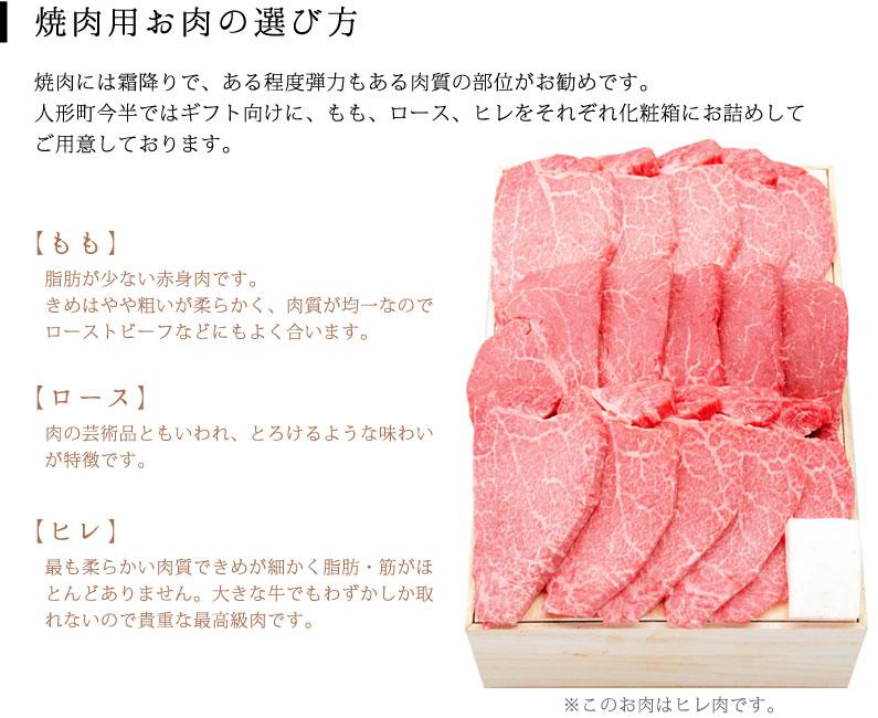 焼肉用お肉の選び方の選び方