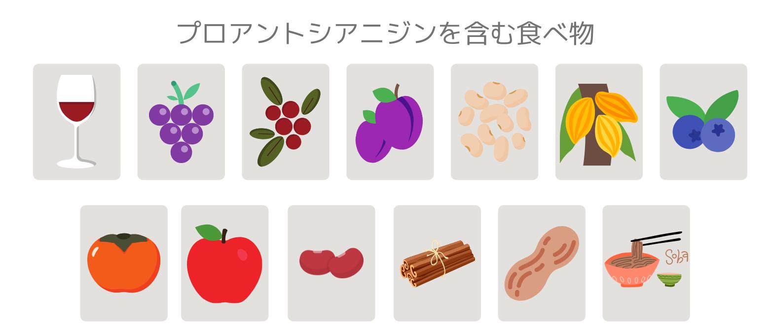 どんな食材に含まれているのか