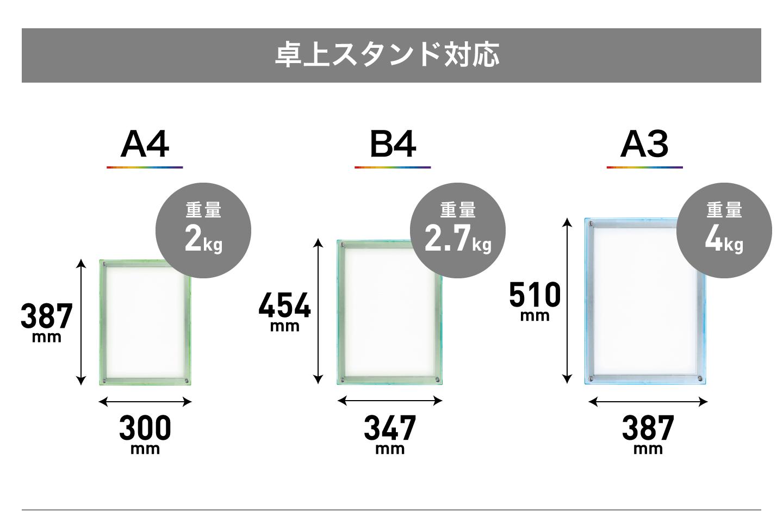 A4/B4/A3のサイズ