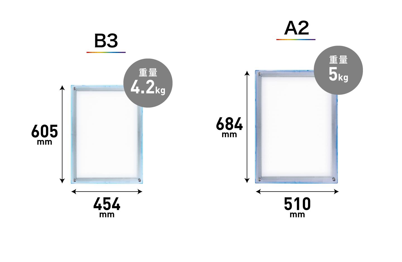 B3/A2のサイズ