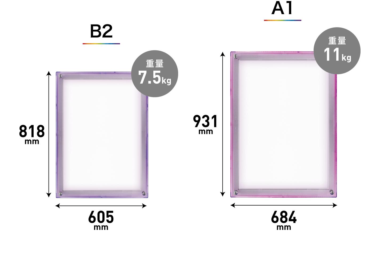 B2/A1のサイズ