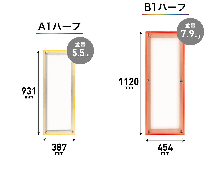A1ハーフ/B1ハーフタイプのサイズ