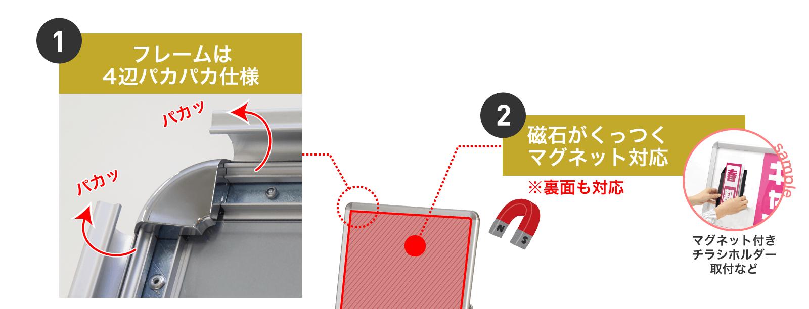 1.フレームは4辺パカパカ仕様/2.磁石がくっつくマグネット対応