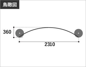 ラウンドタイプ鳥瞰図