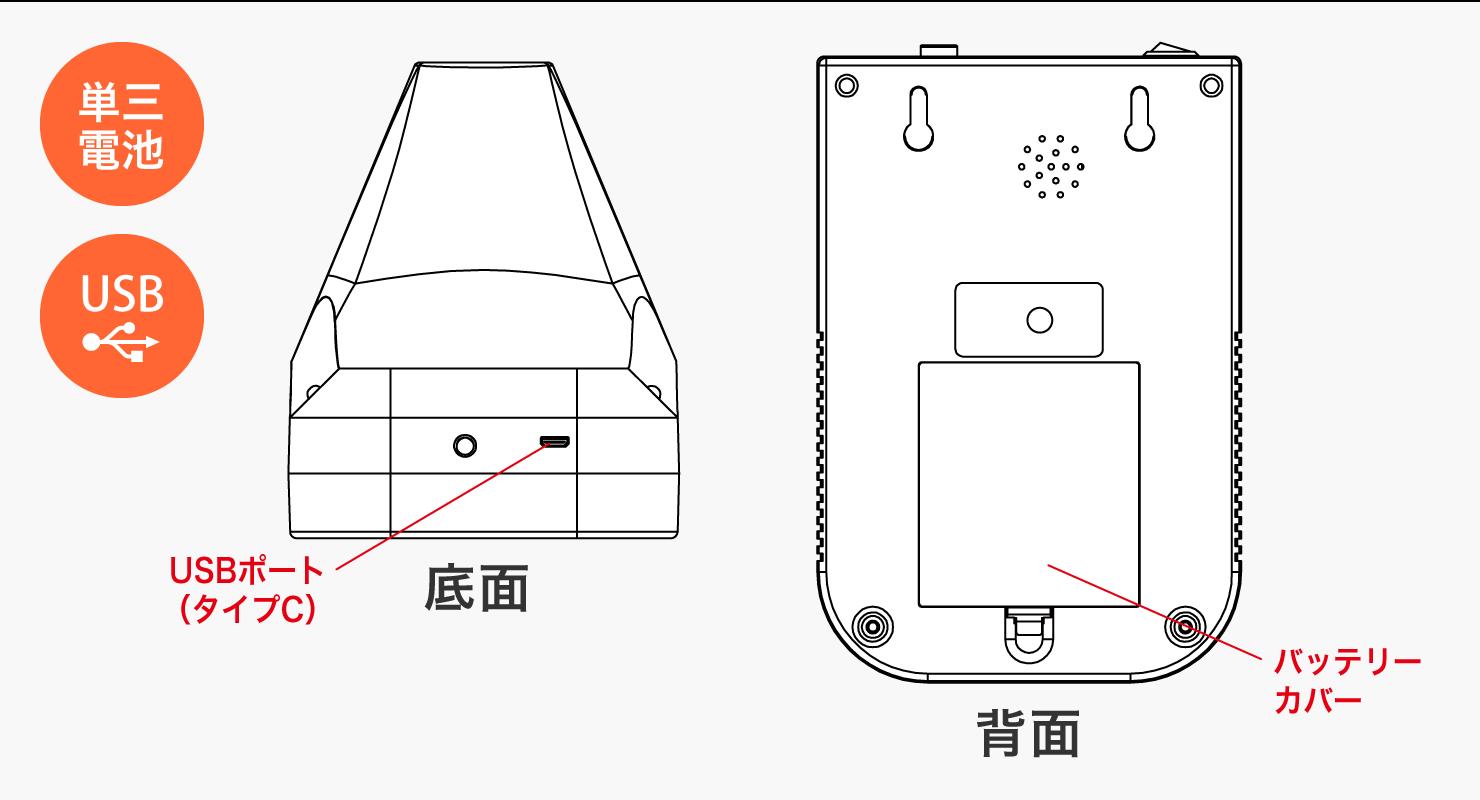 本体図面:単三電池でコードレス化、USBによる給電OK