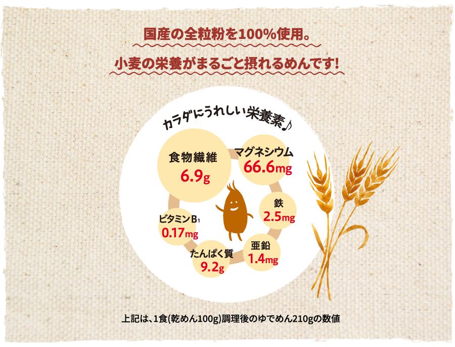 小麦の栄養がまるごと摂れるめんです!