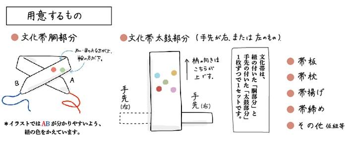文化帯 基本のしめ方-1