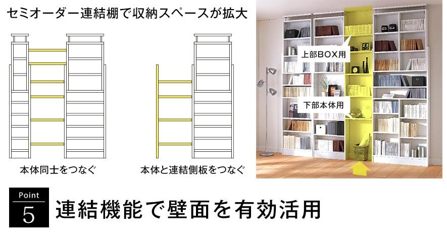 ポイント5 連結機能で壁面を有効活用