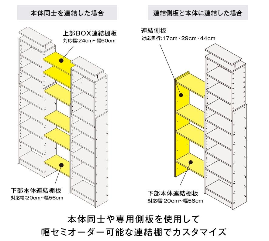本体同士や専用側板を使用して幅セミオーダー可能な連結棚でカスタマイズ。本体同士を連結した場合。連結側板と本体に連結した場合。
