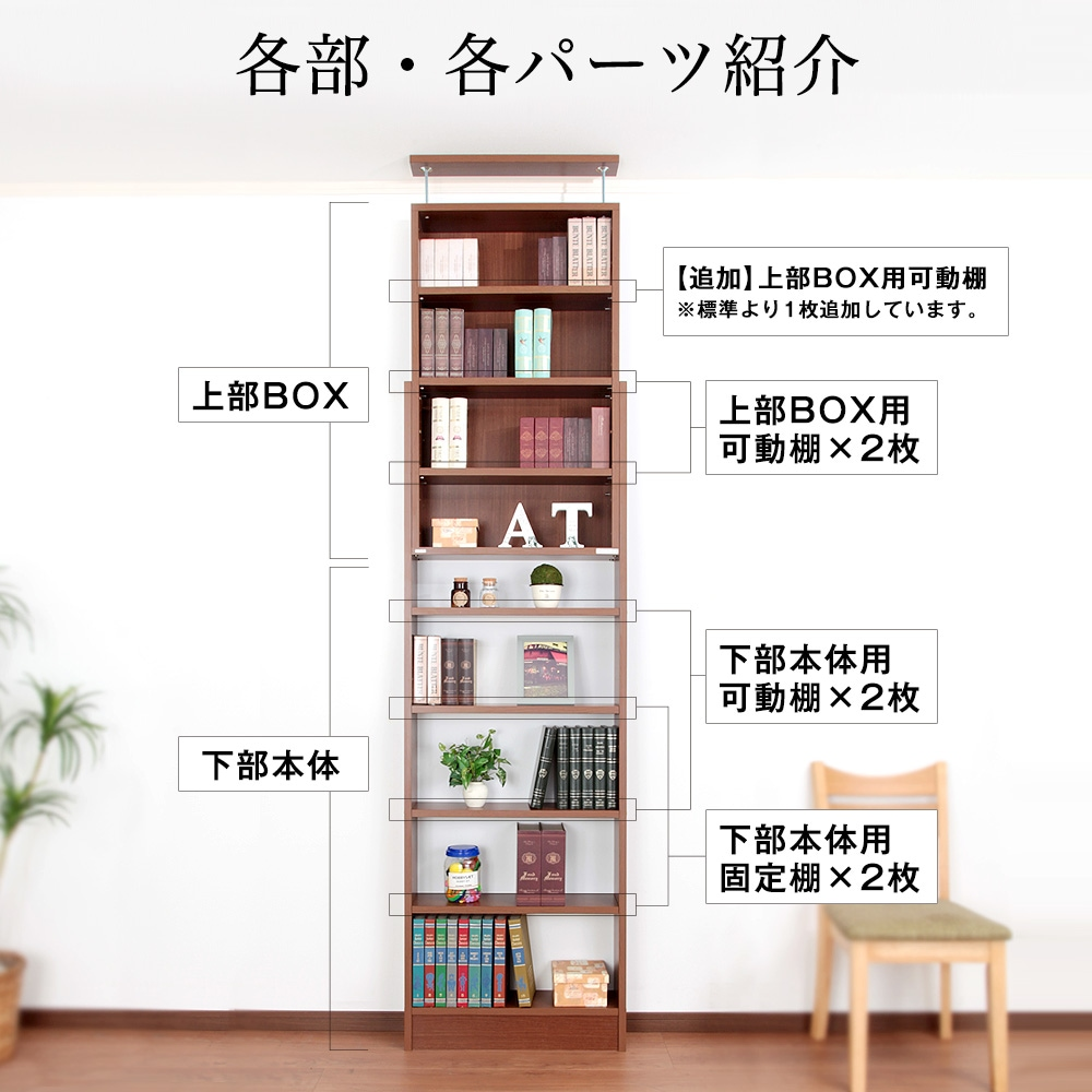 天井つっぱりラックTEN 各部・各パーツ紹介