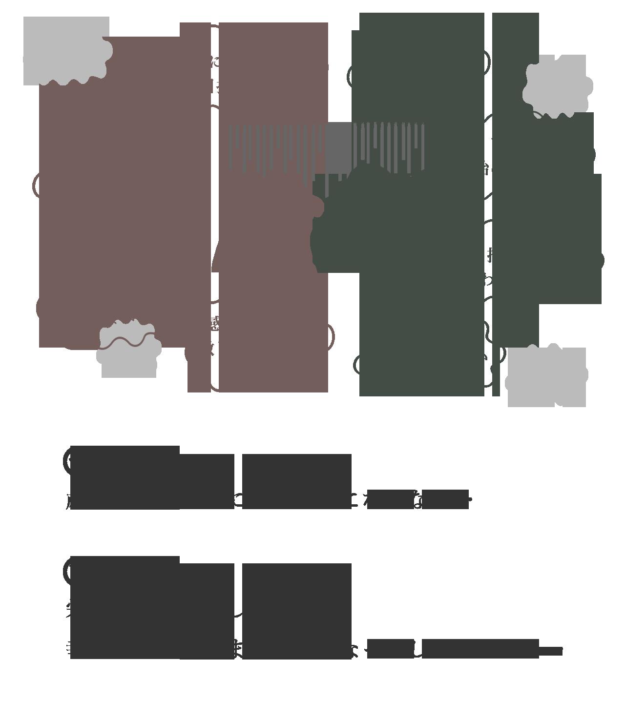 ミトコンドリアの増殖と活性に基づく妊活サプリ「MITOCOLiN(ミトコリン)」。男性にもお飲みいただけます!