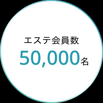 エステ会員数 50,000名