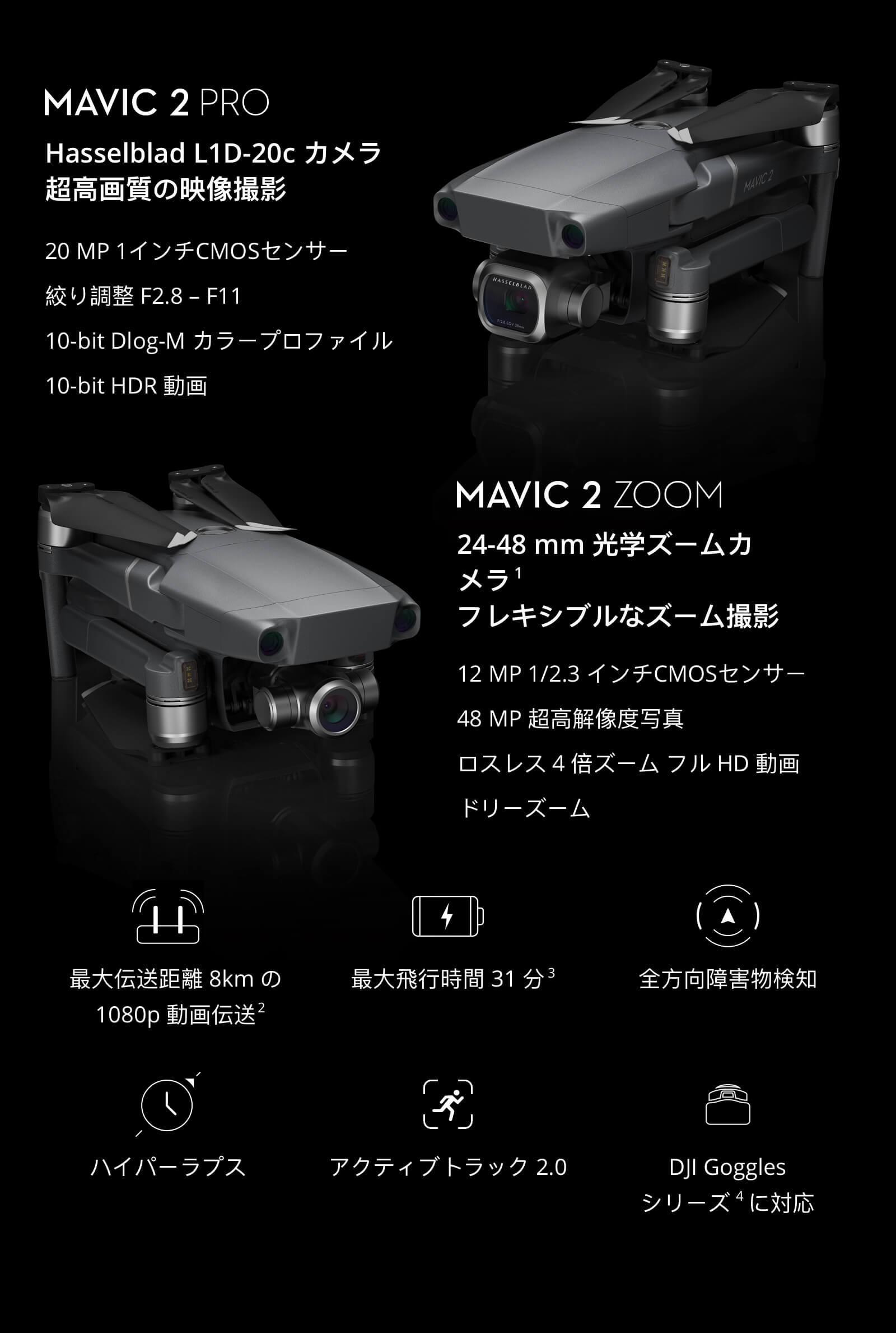 MAVIC2_2