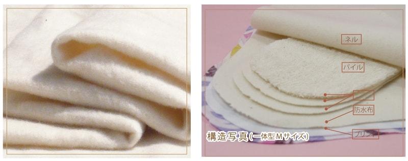 写真:布ナプキンの構造