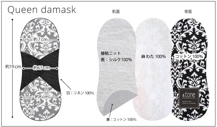 ダマスク構造