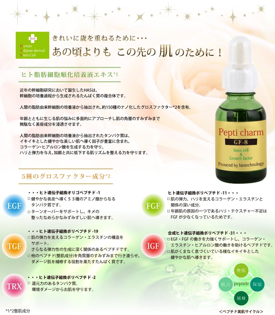 エイジングケアにはヒト脂肪幹細胞順化培養エキス美容液