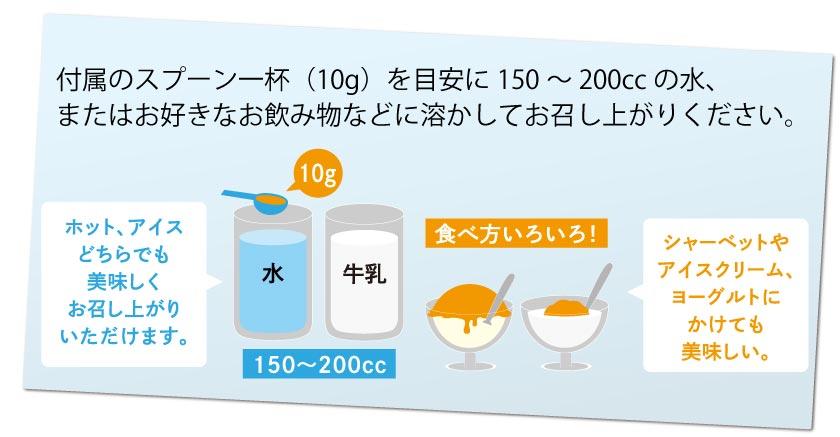 150〜200ccの水や好きな飲み物に溶かしてお召し上がりください。