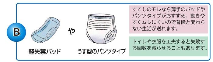 すこしのモレなら薄手のパッドやパンツタイプがおすすめ。動きやすくムレにくいので普段と変わらない生活が送れます。トイレや衣服を工夫すると失敗する回数を減らせることもあります。