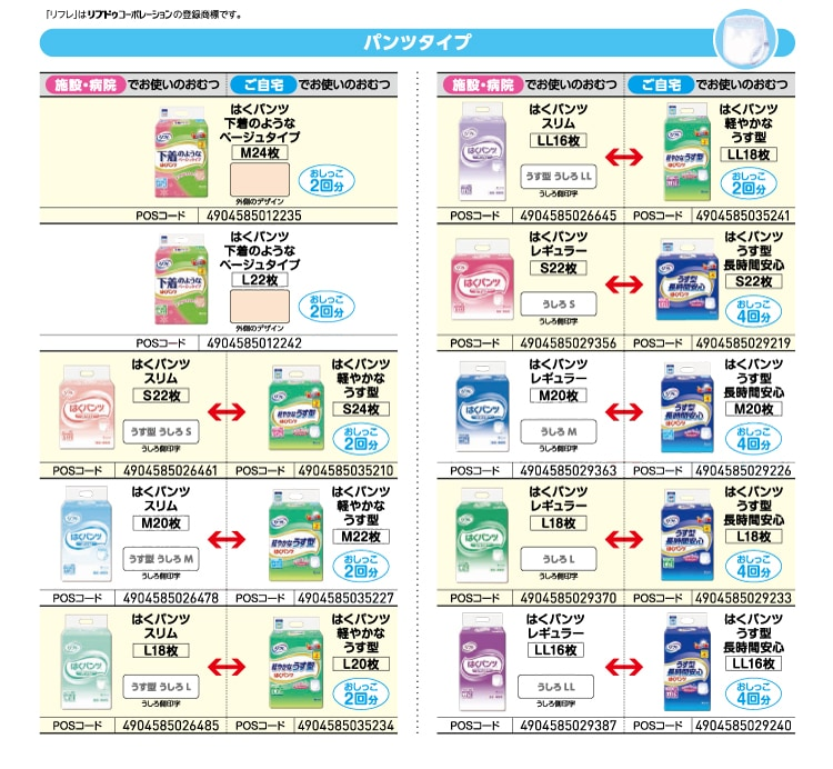 リフレの大人用紙おむつご自宅用と施設病院用の対応表1