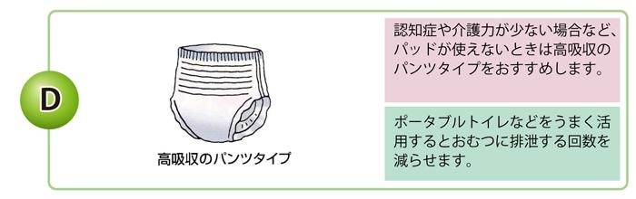 認知症や介護力が少ない場合など、パッドが使えないときは高吸収のパンツタイプをすすめします。ポータブルトイレなどをうまく活用するとおむつに排泄する回数を減らせます。