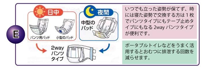 いつまでも立った姿勢が保てず時には寝た姿勢で交換する方は1枚でパンツタイプにもテープ止めタイプにもなる2wayパンツタイプが便利です。ポータブルトイレなどをうまく活用するとおむつに排泄する回数を減らせます。