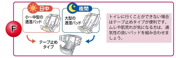 トイレに行くことができない場合はテープ止めタイプが便利です。ムレや肌荒れが気になる方は、通気性の良いパッドを組み合わせましょう。