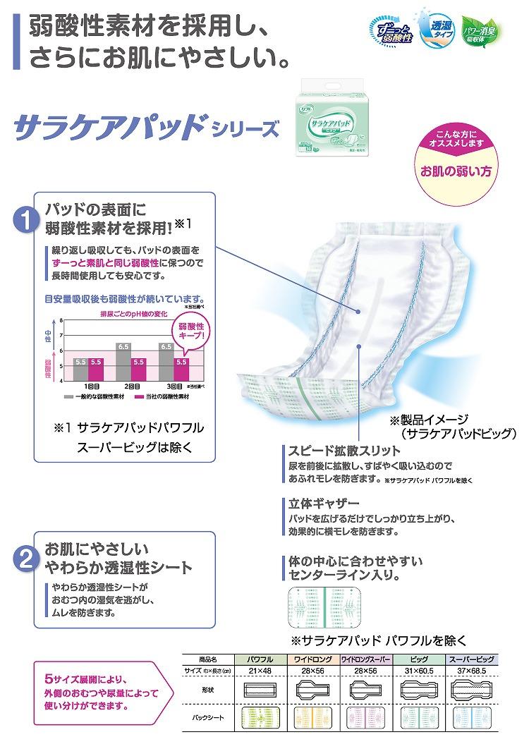 リフレ 透湿性尿とりパッドサラケアパッドシリーズの商品特徴