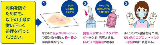 環境除菌・洗浄剤 ルビスタ 嘔吐物処理キット