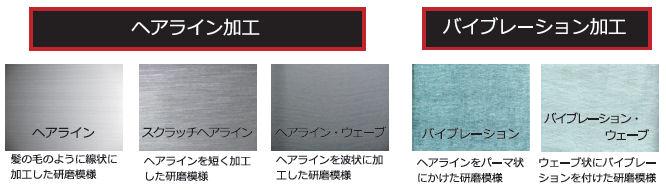 株式会社TOSHO コスケム トレシモンソフト