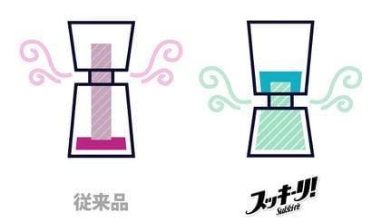 アース製薬株式会社 お部屋のスッキーリ!Sukki-ri!