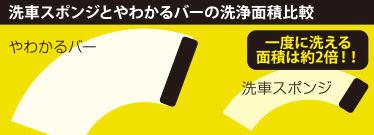 株式会社ハンディ・クラウン B&Y やわかるバーブラシ ルーフ用 CW-002