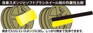 株式会社ハンディ・クラウン B&Y ソフトブラシ ホイール用 CW-003