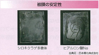 アルボナース泡ハンドソープ 弱酸性