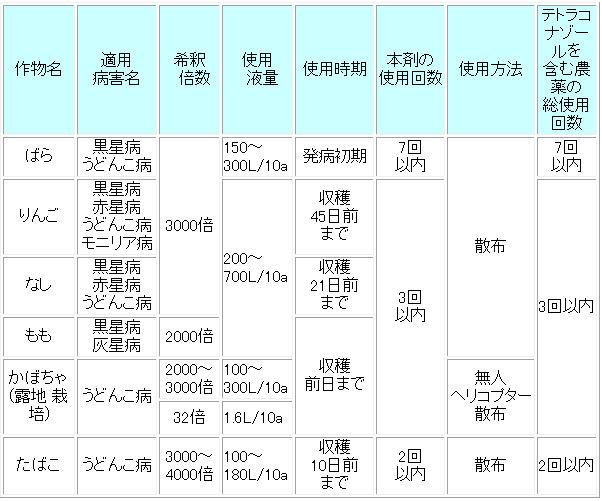 ハイポネックス サルバトーレME 20ml×40本/ケース