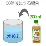 除草剤 サンフーロン液剤