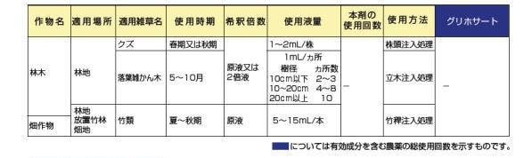 クサクリア 液剤(500ml)