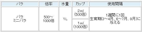 ハイポネックスハイグレード バラ 450ml