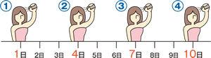 金鳥 スミスリンパウダー 30g シラミ駆除医薬品 【第2類医薬品】