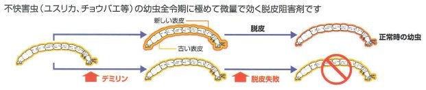 三井化学アグロ株式会社 デミリン発泡錠3%