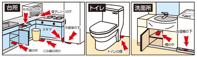 大日本除虫菊株式会社 コンバット スマートタイプ 1年用