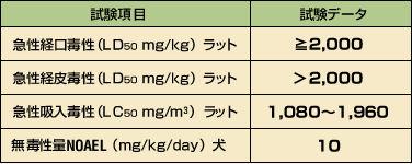 大日本除虫菊株式会社 虫よけカトリスプロ用 本体