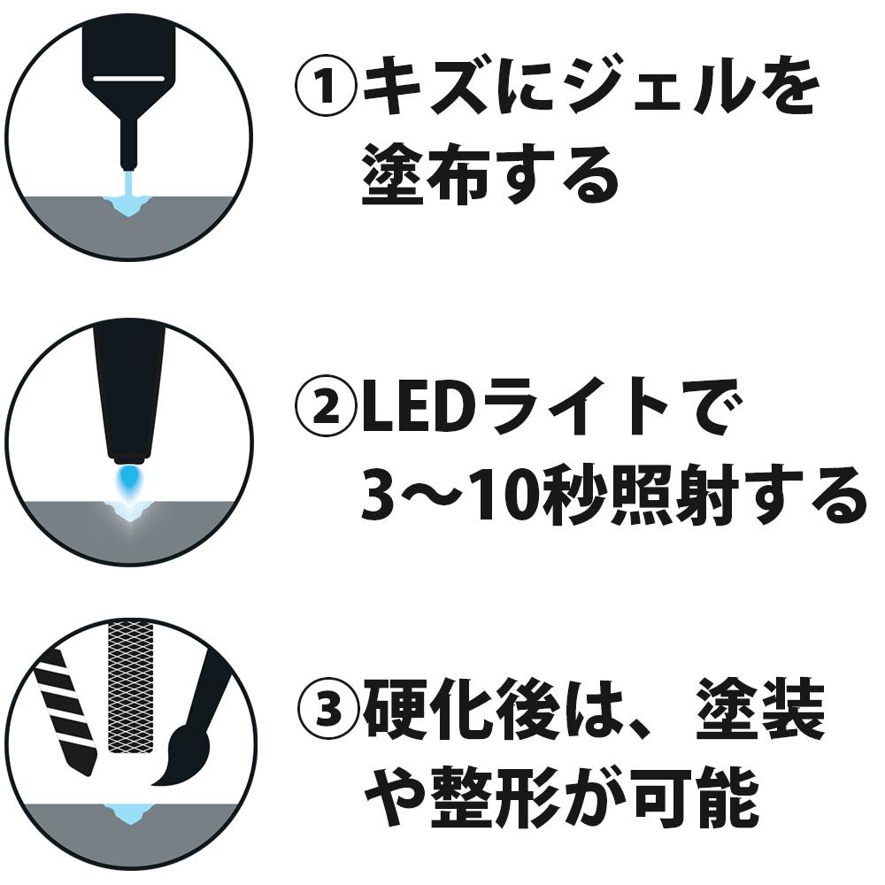 株式会社キャンディルデザイン BLUFIXX スマートリペア