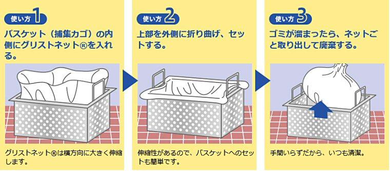グリーストラップ清掃 水切り袋