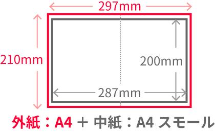 A4+A4スモール