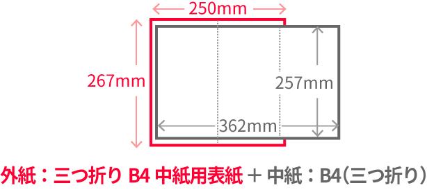 B4三つ折り表紙+B4