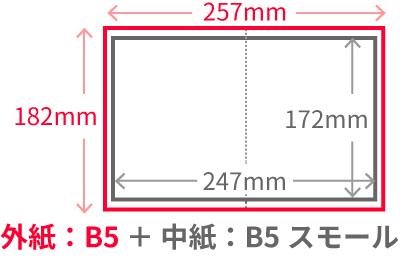 B5+B5スモール
