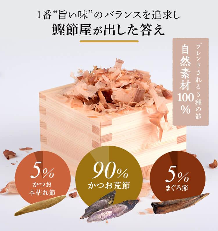 ブレンドされた3種の節 自然素材100%