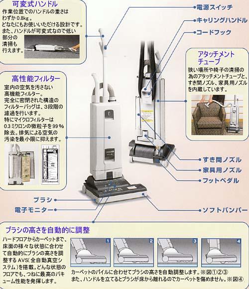 シーバイエス SENSOR(センサー) XP18