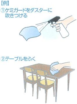 使用方法/ニイタカ ケミガード ふいてウイルス除去