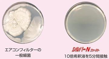 除菌効果/リンダ シルバーNファースト